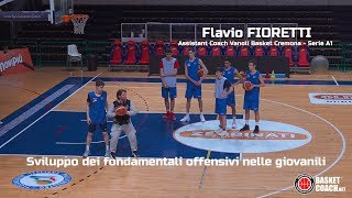 <p>BKC Clinic - Flavio Fioretti</p>