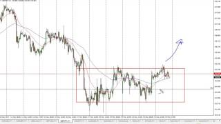 GBP/JPY - GBP/JPY Technical Analysis for May 25 2017 by FXEmpire.com