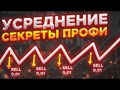 Тренды москвы для торговли
