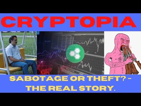 Cryptocurrency baimė ir godumo indeksas