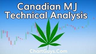 Canadian Marijuana Technical Analysis Chart 9/14/2018 by ChartGuys.com