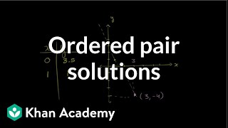 Ordered Pair Solutions of Equations