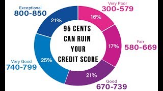 95 CENTS CAN RUIN YOUR CREDIT!! MUST SEE!!!