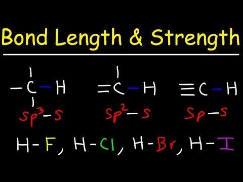 Bond Strength and Bond Length