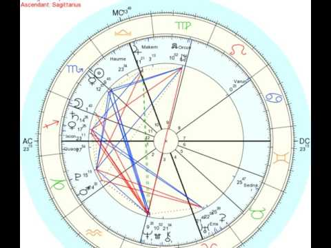 Best Week in Long Time: Social Empathy, Potent Intuition, Sun trine Neptune w/Nodes