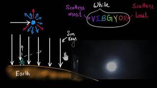 Why is the sky blue and the sun yellow? (Hindi) | Human eye | Physics | Khan Academy