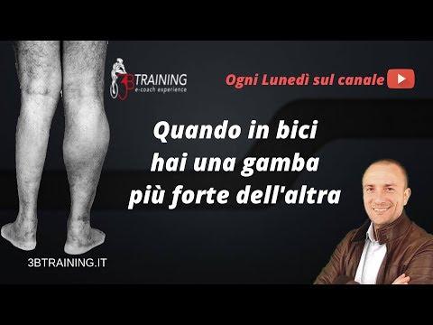 Come allenare la mente a perdere peso