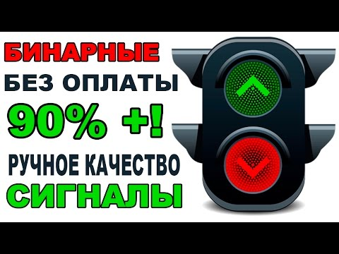 Thinkorswim опционы