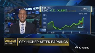 CSX higher after earnings