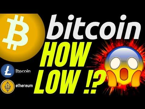 Bitcoin prognozė naujausias naujienas