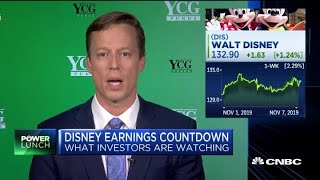 Disney has a long runway for growth: YCG