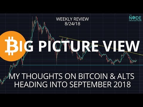 Weekly Recap - Macro View & Technical Analysis - Thoughts on Long-term Investing