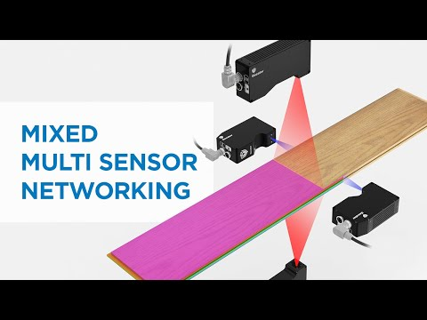 Gocator mixed Multi-Sensor-Networking