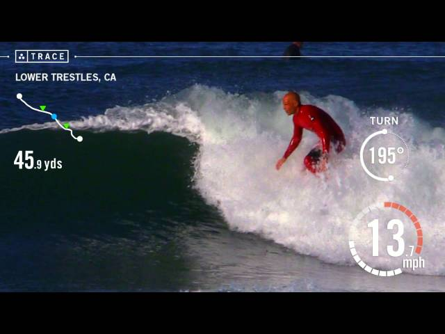 "Channel Islands ""Twin Fin"" Surfboard review by Noel Salas Ep 12"