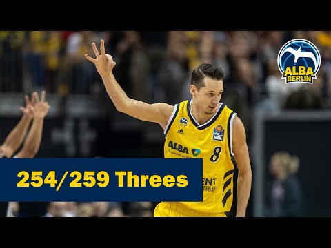 Insane Shooting! ALL of Marcus Eriksson's 254 three-pointers out of 259 attempts