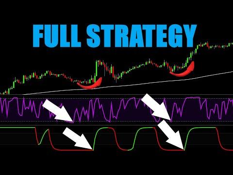 Fondo valdytojo prekybos strategija