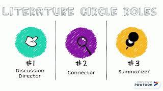 Literature Circle - Roles