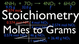 Stoichiometry: Moles To Grams