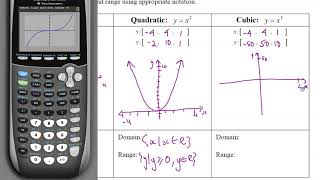 Functions and Related Concepts Parts A and B