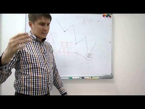 Как научиться прогнозировать бинарные опционы