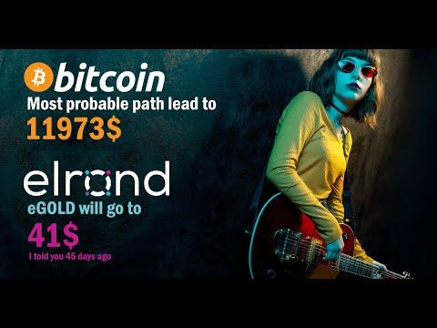 Bitcoin produktų rinka