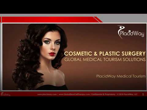 Introducing PlacidWay Cosmetic Surgery Program