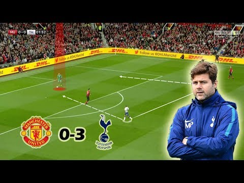 How Spurs Won The Game in 2nd Half | Manchester United vs Tottenham 0-3 | Tactical Analysis