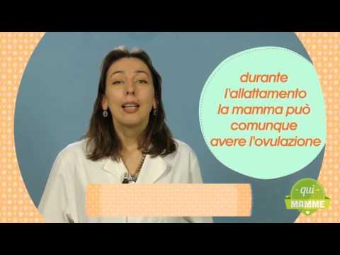 Uccidere il dolore allatto di risposte di emorroidi