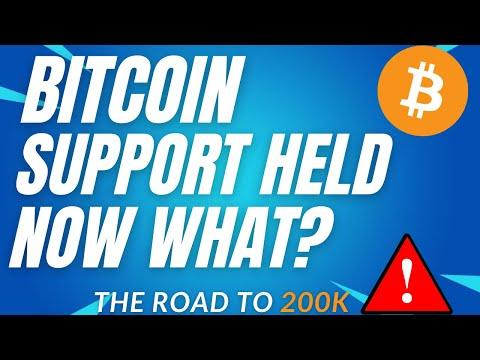 Kas yra bitcoin akcijų rinkoje