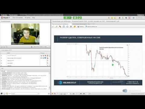 Торговля по уровням бинарными опционами