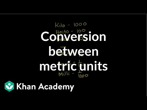 Conversion Between Metric Units Video Khan Academy