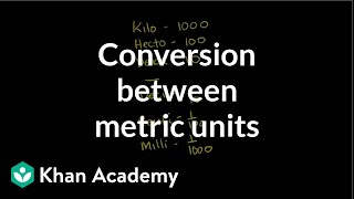 Conversion between metric units | Ratios, proportions, units, and rates | Pre-Algebra | Khan Academy