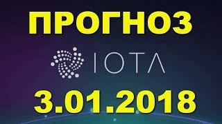 IOT/USD — IOTA прогноз цены / график цены на 3.01.2018 / 3 января 2018 года