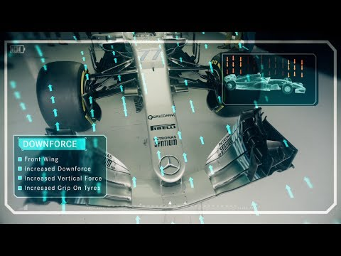 World's First AR F1 Garage Tour with Epson Moverio