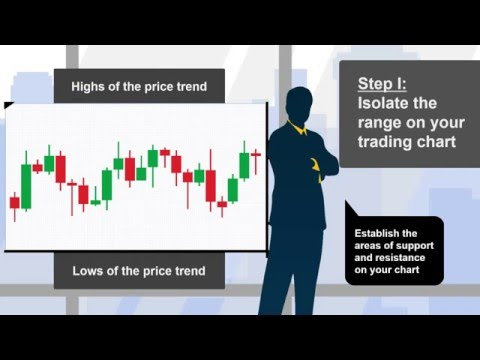 How to learn to predict on binary options