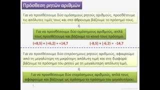 Θετικοί και Αρνητικοί Αριθμοί (μέρος πρώτο) – Βίντεο