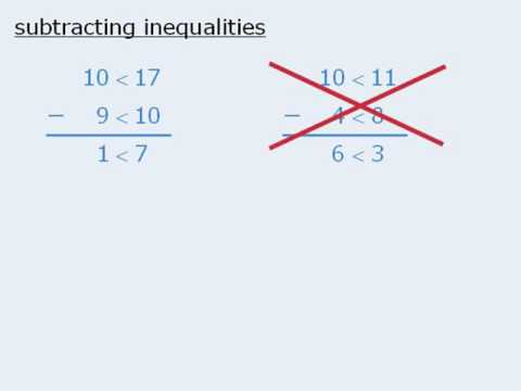 Conquering GMAT Inequality Questions – Part II