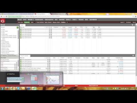 Deposito ideale per il trading di opzioni binarie