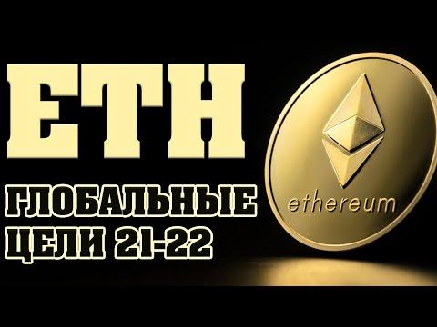 Kiek yra 4 bitcoin