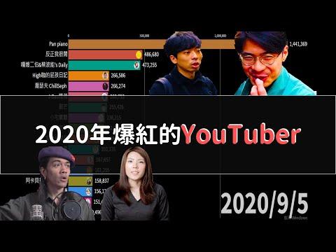 2019年12月~2020年9月 爆紅台灣YouTuber 訂閱數成長數據 看不見鋼琴車尾燈