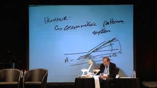 Edward de Bono 'How to have a beautiful mind' at Mind & Its Potential 2011