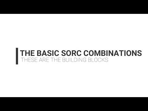 Black Desert Online Xbox One X | Sorceress Combo Guide | Animation