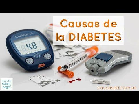 Yogur con la diabetes tipo 2 canela