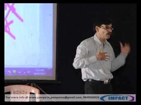 Mind Programming|Ibrahim |TELUGU IMPACT Hyd 2012