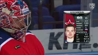 Daily KHL Update - October 16th, 2018 (English)