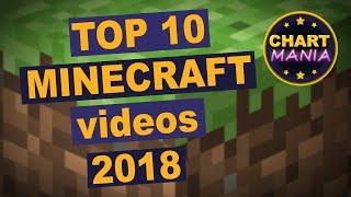 THE BEST MINECRAFT Videos of 2018
