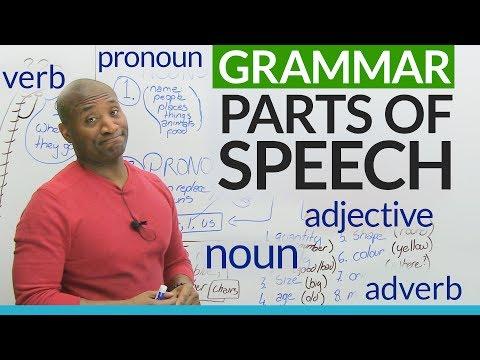 Basic English Grammar: Parts of Speech – noun, verb, adjective, pronoun, adverb...