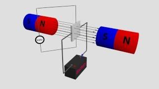 Arduino UNO Tutorial 11 - Hall Effect Switch
