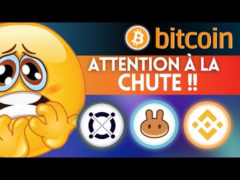 Keress holnap bitcoin