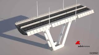 Ponte Morandi, Il Progetto Di Autostrade